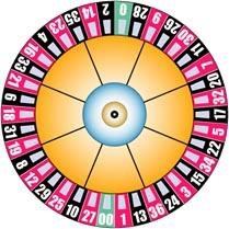 online casino roulette strategy  spiele
